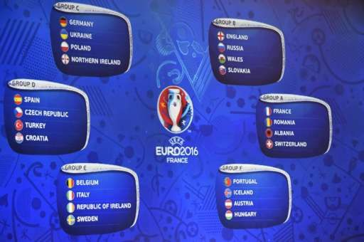 The Euro 2016 draw