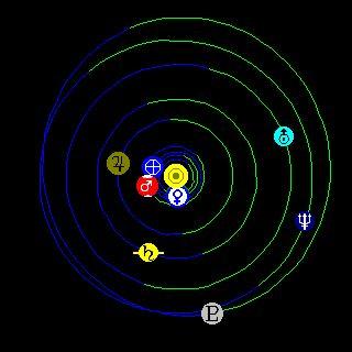1000+ ideas about Solar System Simulator on Pinterest ...