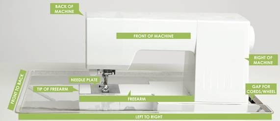 sew steady custom clear acrylic insert for sewing machine cabinet rh pinterest com
