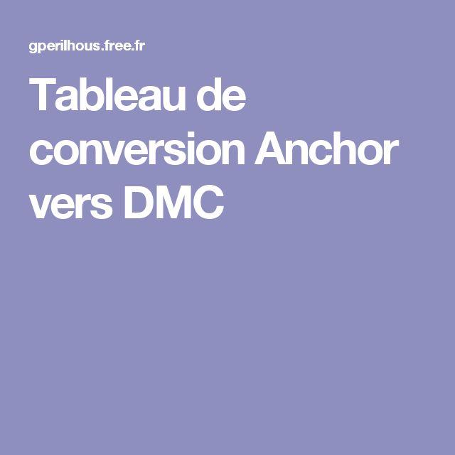 The 25 best tableau de conversion ideas on pinterest for Tableau de conversion
