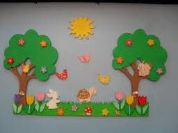 Murales de cumplea os infantiles buscar con google - Ideas infantiles para cumpleanos ...