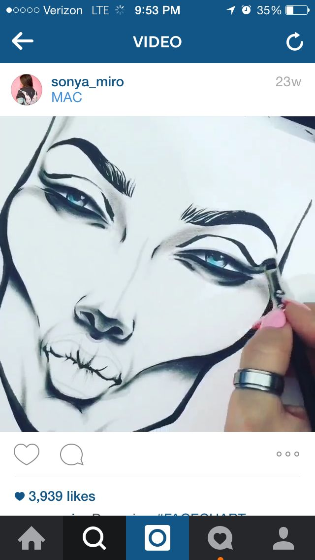 Face chart by Sonya miro                                                                                                                                                      More