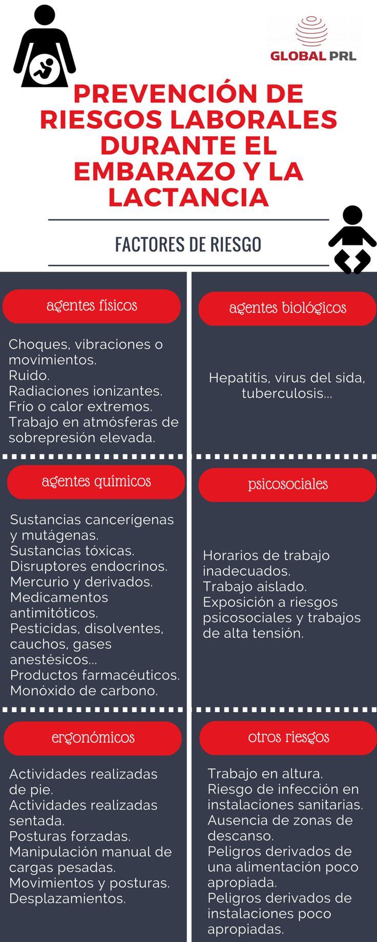 Prevención de riesgos laborales durante el embarazo y la lactancia. Principales riesgos. #FelizJueves #prl #embarazo