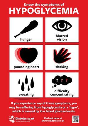 Diabetes symptoms and risks