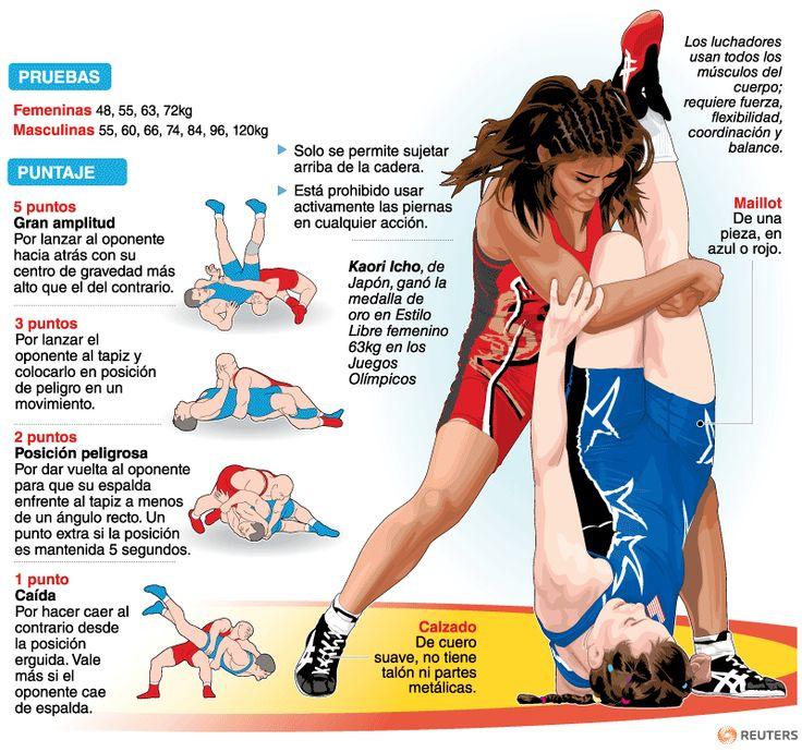 Lucha | Deportes | Juegos Olímpicos Londres 2012 | El Universo