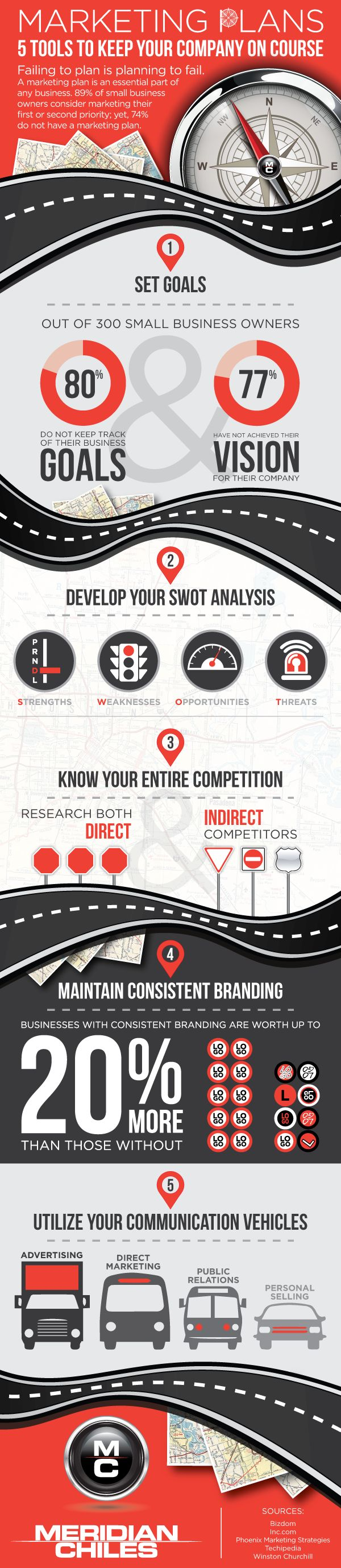 Marketing Plans: 5 Tools to Keep Your Company On Course  #Infographic #Marketing #Tools