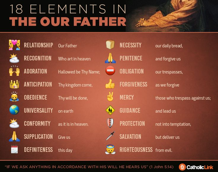The 18 Key Elements Hidden in the Lord's Prayer