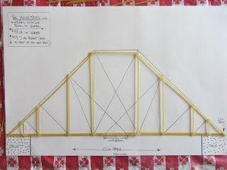 how to build a spaghetti bridge for school
