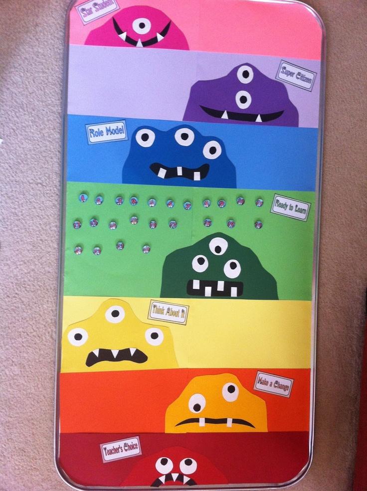 """*Teaching Maddeness* - Monster-Themed Magnetic """"Clip Chart"""" for Behavior: Behavior Charts, Teaching Madd, Monsters Behavior, Clip Charts, Behavior Management, Classroom Management, Classroom Ideas, Monsters Theme, Behavior Ideas For Kids"""