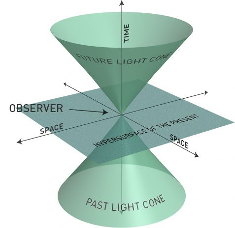 1092 best images about EDUCATIONAL PHYSICS on Pinterest ...