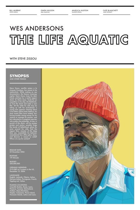 The Life Aquatic