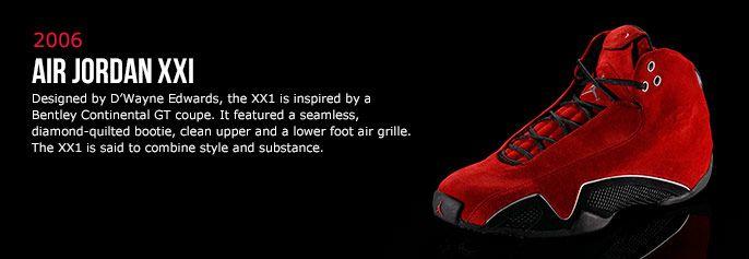 History of Air Jordan 21