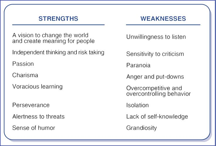 What Are the Strengths and Weaknesses of Trait Theory?