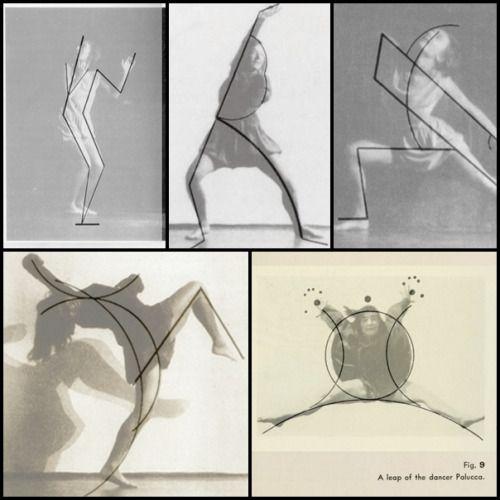 """aitormento: Wassily Kandinsky, """"Tanzkurven: Zu den Tänzen der Palucca"""" (1926)"""