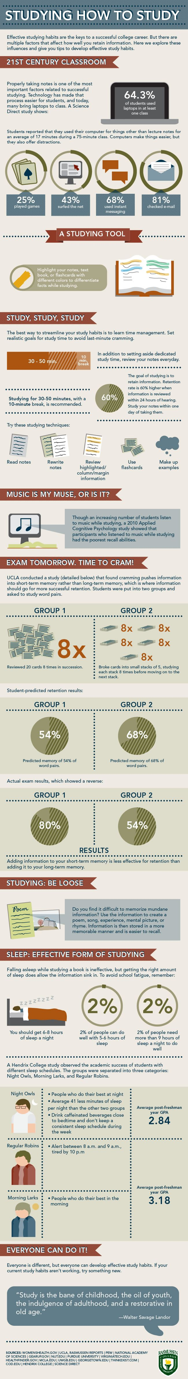 A study on how to study in high school and college. Great advice to get better grades and stress less!