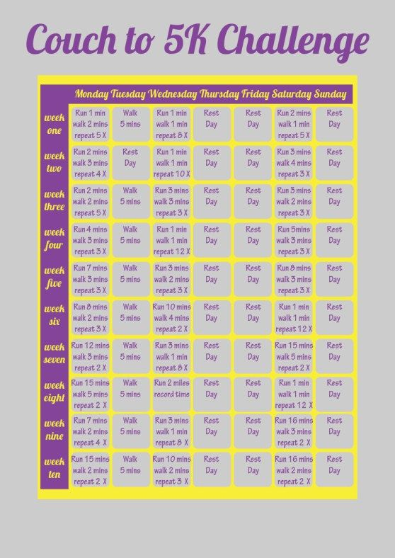 Couch To 5k Plan Fitness Fitness Diet Couch To 5k Fitness