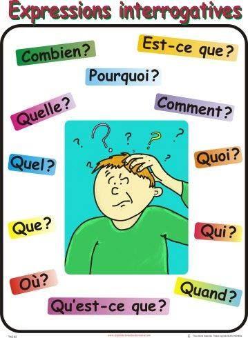 Les expressions utiles pour poser des questions en français. Car, rappelez-vous bien que la manière la plus simple de ne pas se tromper, c'est de laisser les autres parler et pour cela, il faut leur poser plein de questions! (je rigole, en réalité parlez, trompez-vous, doutez et recommencez!)