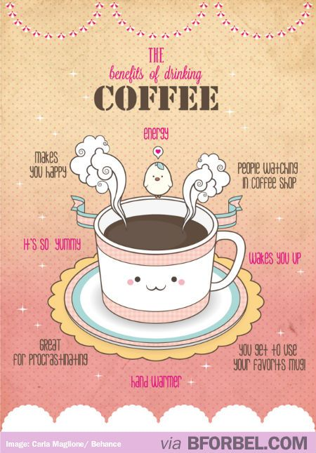 8 Benefits Of Coffee…
