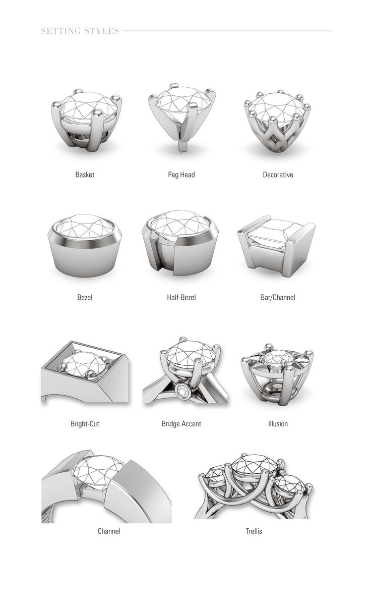 25 best ideas about Diamond Rings on Pinterest