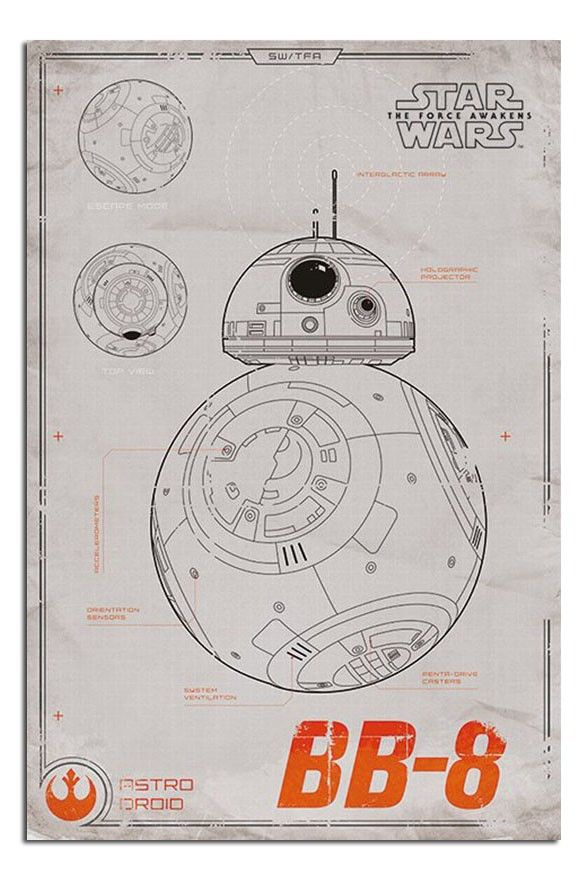Star Wars Episode 7 The Force Awakens BB-8 Blueprint Poster
