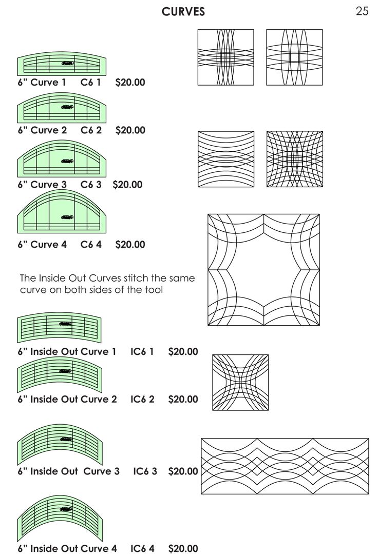 Sew Steady Westalee Curves, Ruler Templates, Choose Size Option at AllBrands.com