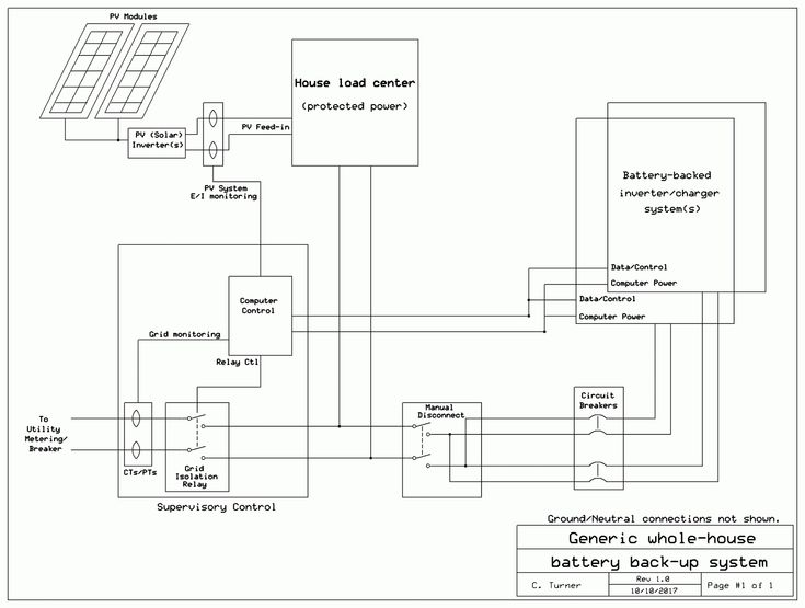 Tesla Battery Diagram Ka7oei S Blog Does The Tesla