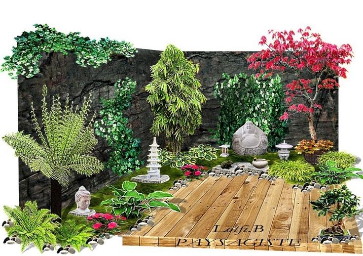 Les 90 meilleures images propos de jardin zen sur for 3d jardin paysagisme