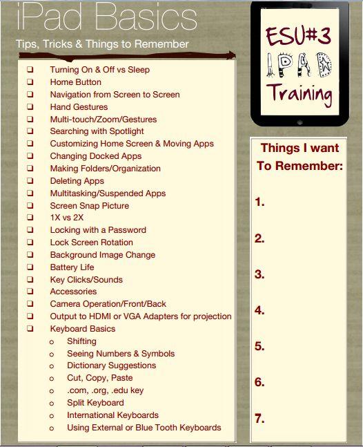 iPad Basics Cheat Sheet ~ Educational Technology and Mobile Learning