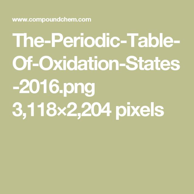 the periodic table of oxidation states 2016png 3118