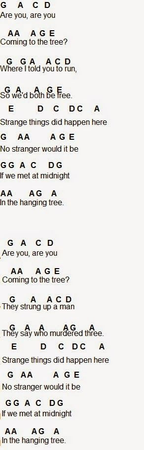 Flute Sheet Music: The Hanging Tree part 3