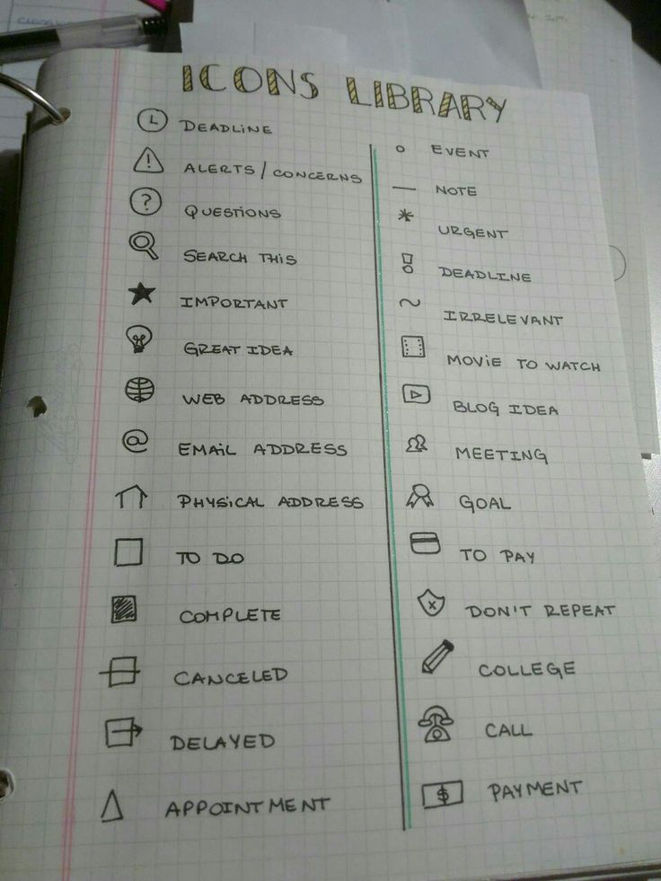 "studyxbreakit: "" My first icons library page. All ideas were taken from different photos from studyblrs or Pinterest. Here's a list of the ones I find most usseful  #selfstudyph """