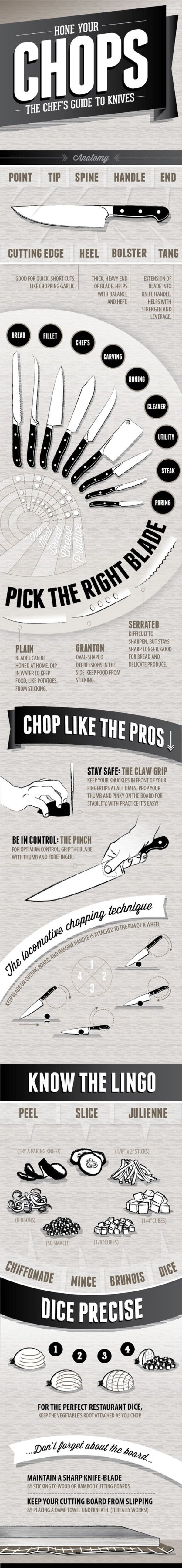 55 best Cooking Tips images on Pinterest | Kitchens, Cooking food ...