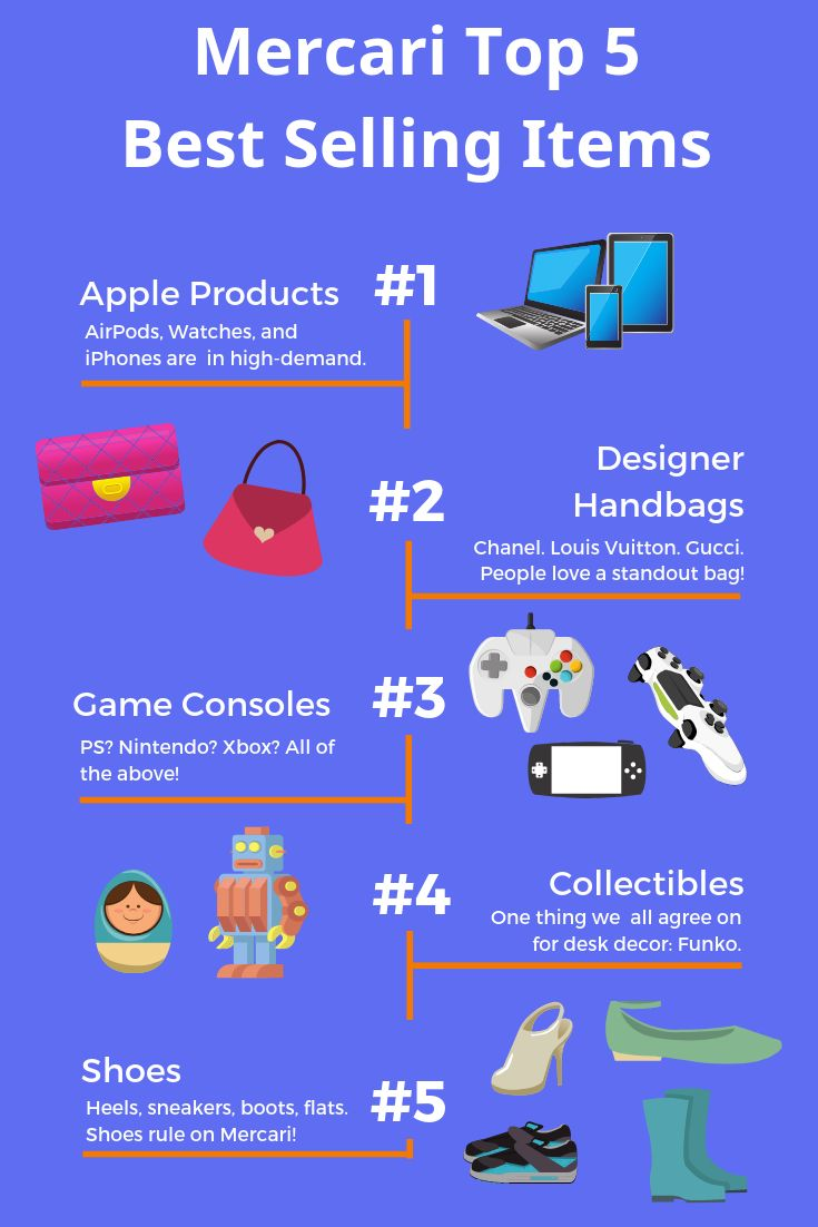 Here are the top 5 best selling item categories on mercari