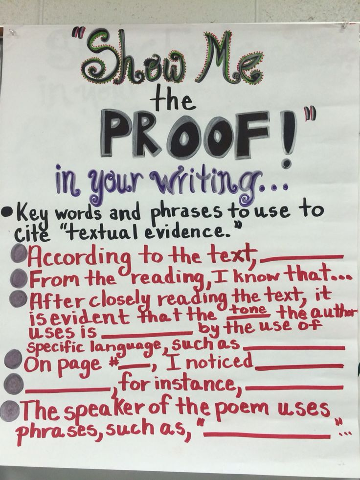 SHOW ME THE PROOF!! A Great anchor chart for constructed response questions.