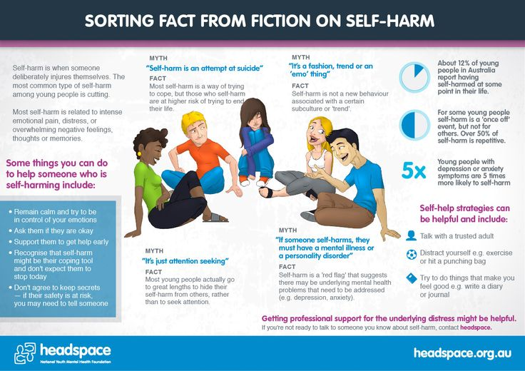Sorting fact from fiction on self-harm