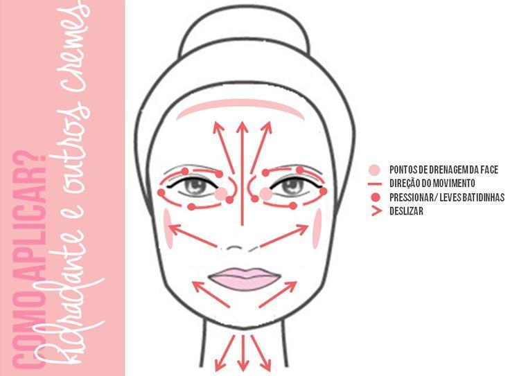 técnica para aplicar hidratantes faciais, massagem facial