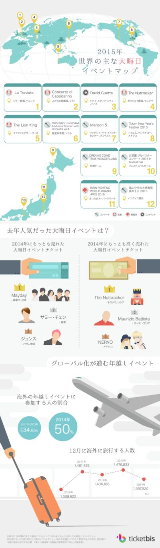 2015年度大晦日イベントマップ インフォグラフィックス_ticketbis  インフォグラフィックス-infogra.me(インフォグラミー)infographics Design