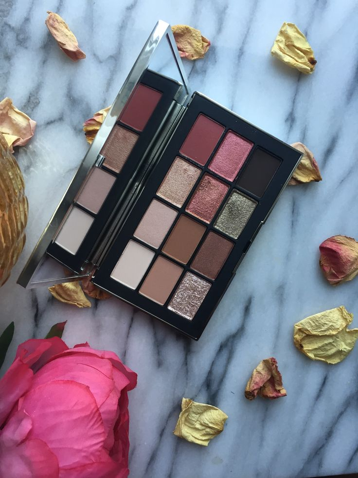 Melanin and Swatch | Nars Narsissist Wanted Eyeshadow Palette