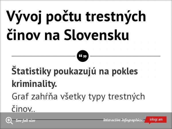 Infographic: Vývoj počtu trestných činov na Slovensku    Najväčšie kriminálne prípady na Slovensku. -