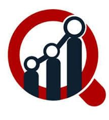 MINIMALLY-INVASIVE COSMETIC PROCEDURES MARKET BY DEMAND, PRODUCT OVERVIEW, SEGMENT, GLOBAL PLAYERS 407b7910066d70455ec689b204cb9e08
