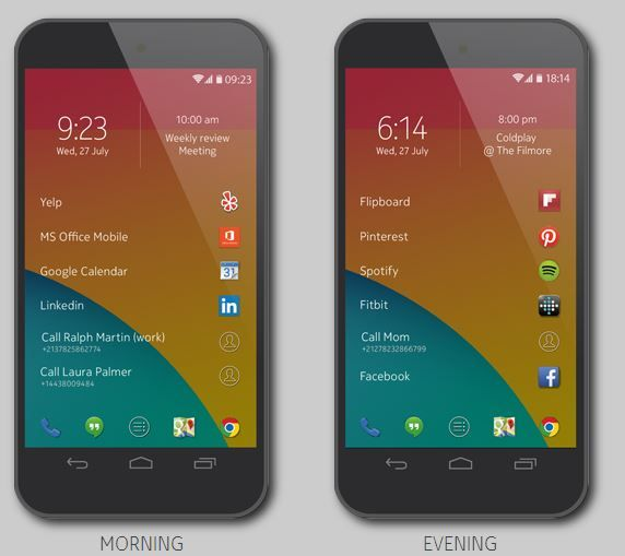 Nokia Z, a predictive launcher for Android that fits the user