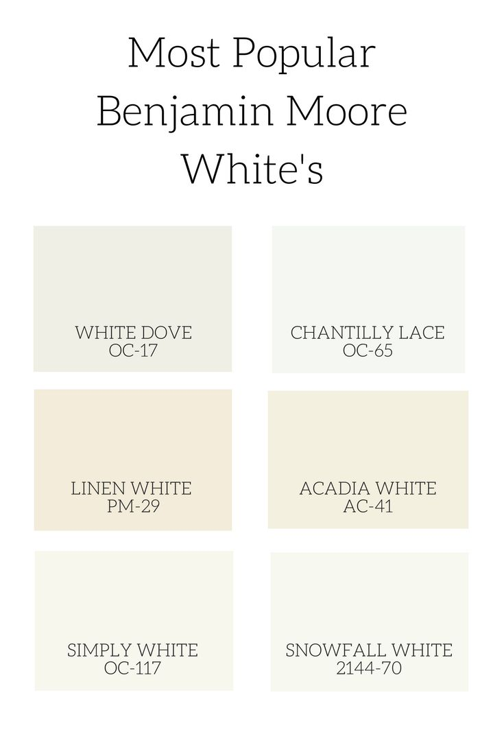 50 best images about BM Paint Colors on Pinterest | Revere pewter, Paint colors and Benjamin moore
