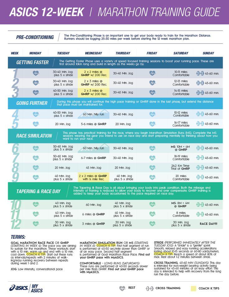 12-Week Marathon Training Plan | asicsamerica.com