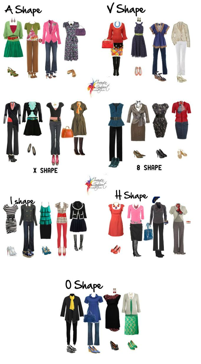 How to dress/accessorize for your body type.