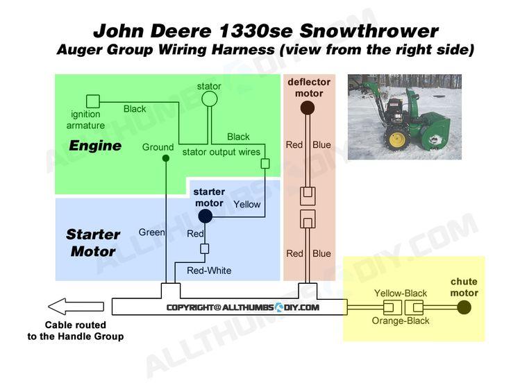 17 best ideas about john deere snowblower john john deere 1330se snowblower wiring harness for the auger group