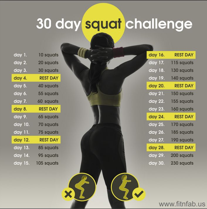 Beginner 30-Day Squat Plan - Fit & Fab