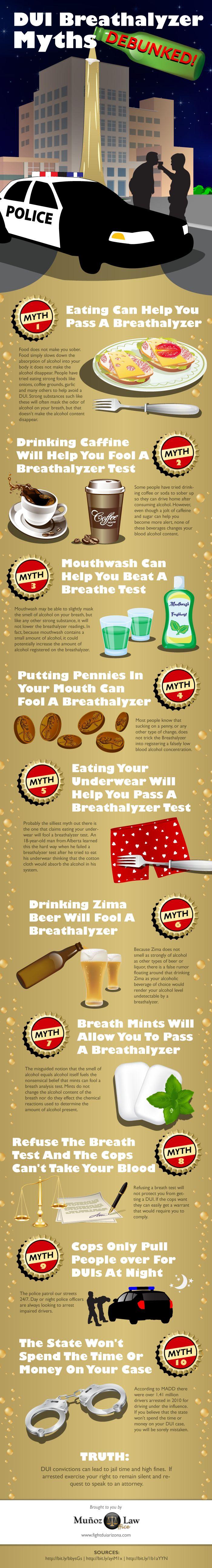 DUI Breathalyzer myths : Myth Buster Infographic debunks myths of Breathalyzer test of Driving Under Influence.