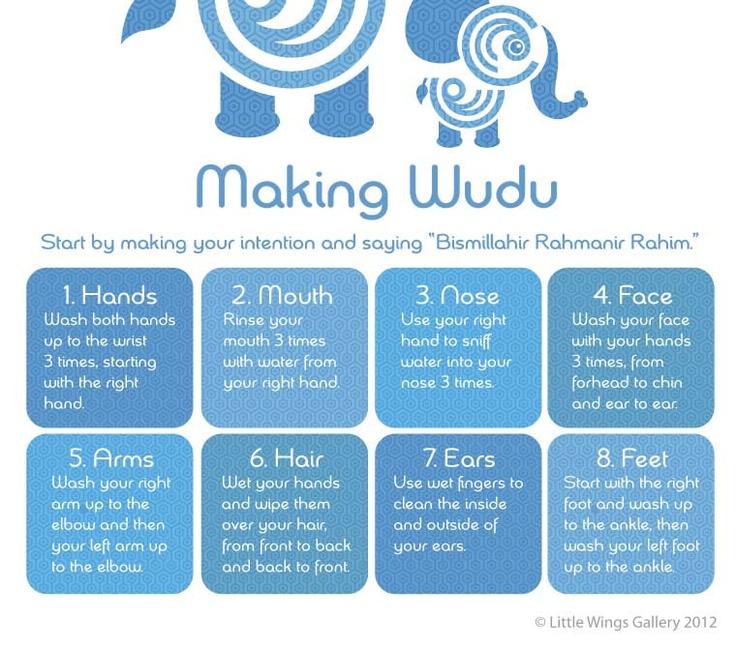 Wudu Islamic Art Print