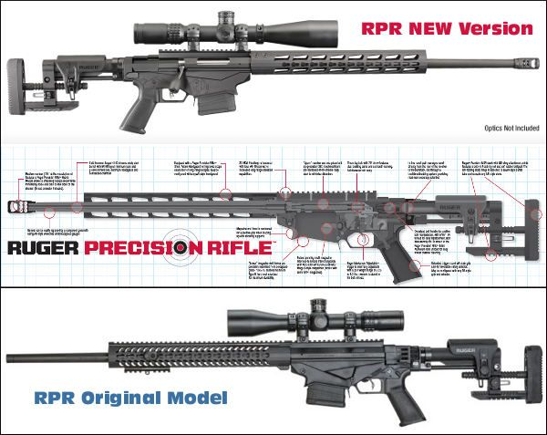 Ruger Upgrades Ruger Precision Rifle and Raises Price $200.00 «  Daily Bulletin