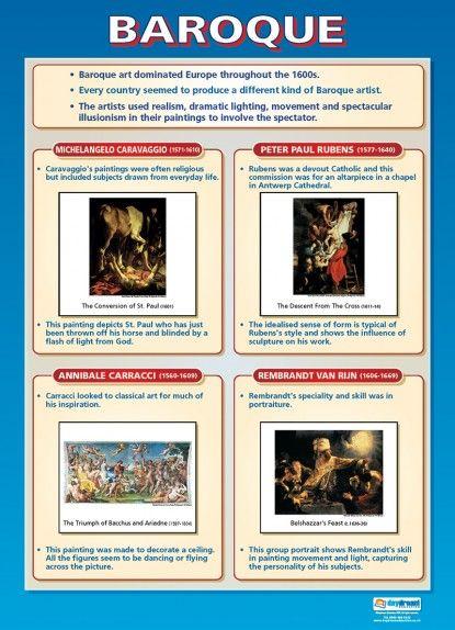 Baroque | Art & Design Educational School Posters